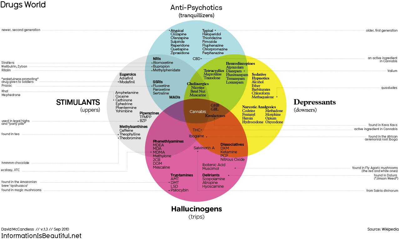 types of drug design pdf