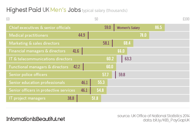 Gender-Pay-Gap-UK_Men
