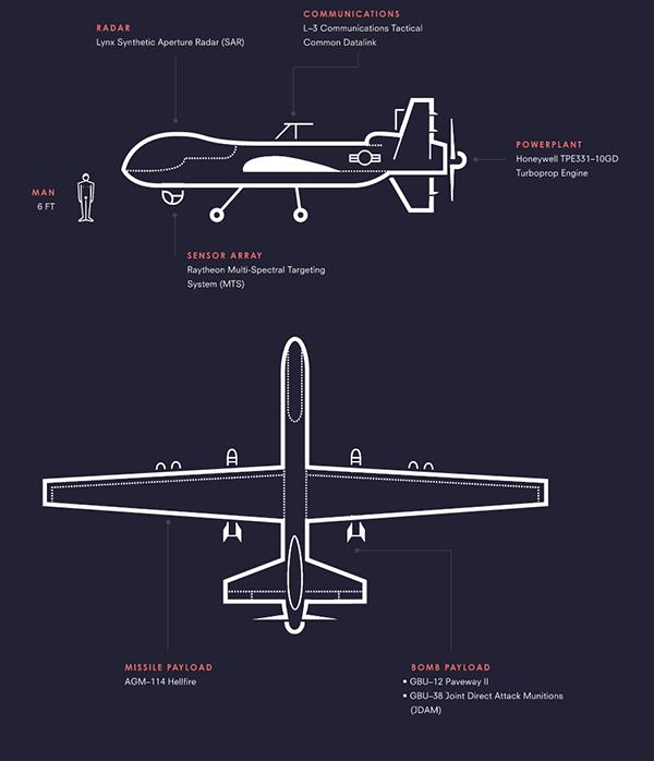 679 Drones small