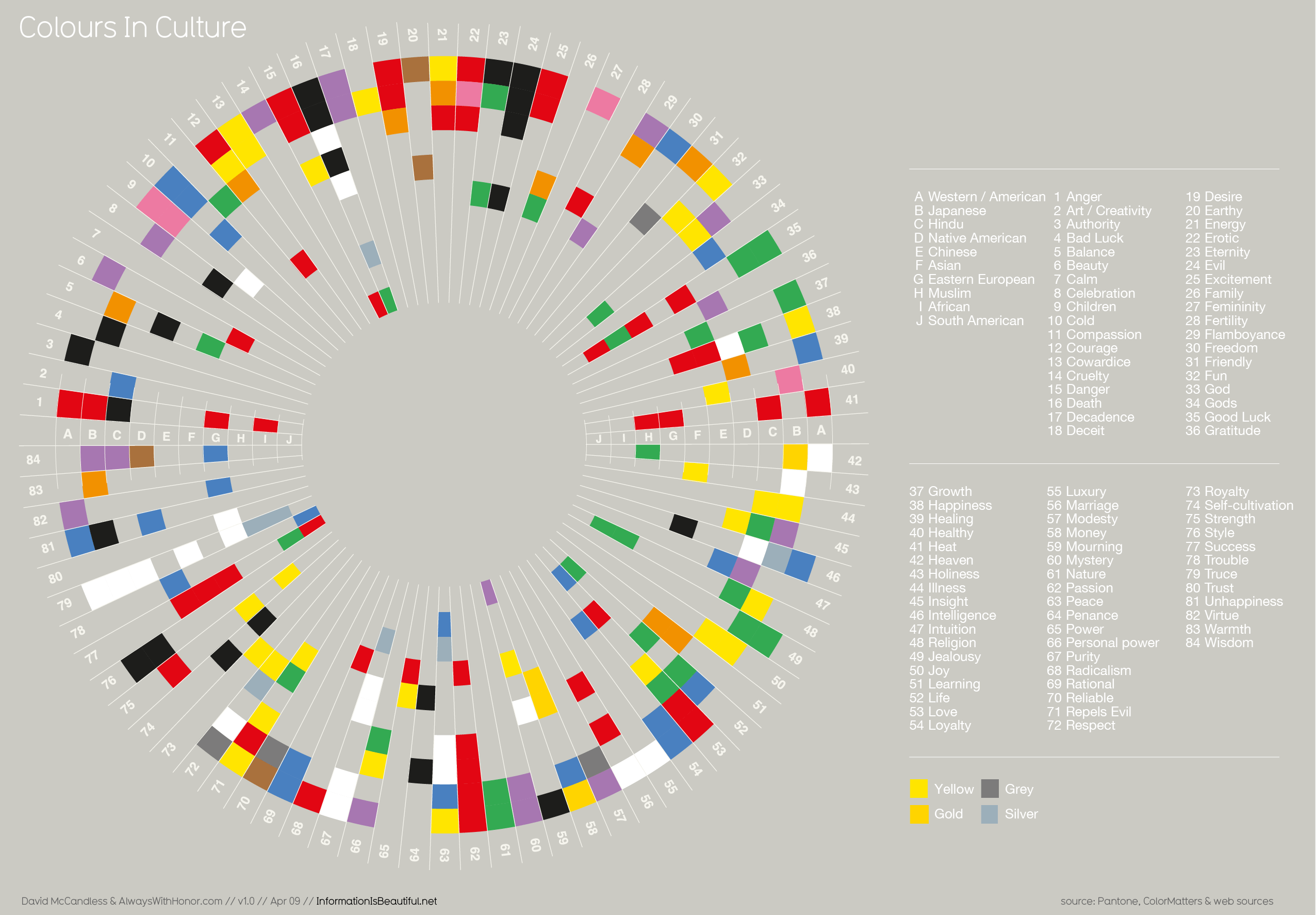 Colours In Cultures Information Is Beautiful