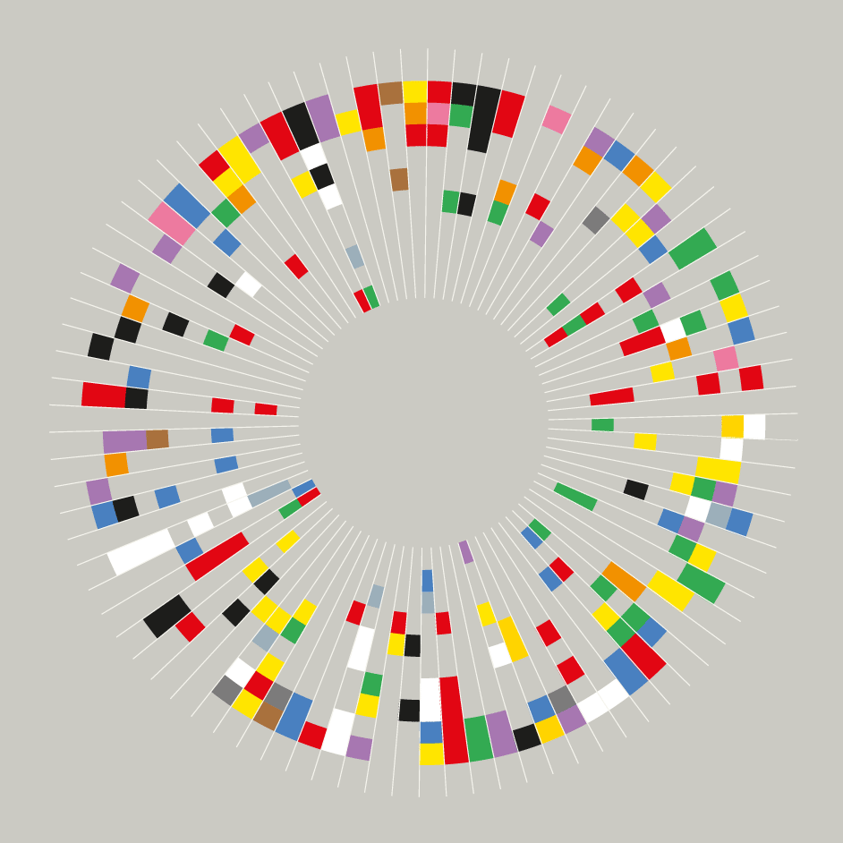 Colours in cultures information is beautiful nvjuhfo Images